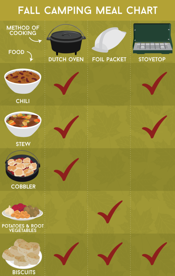 fall-camping-meal-chart.png